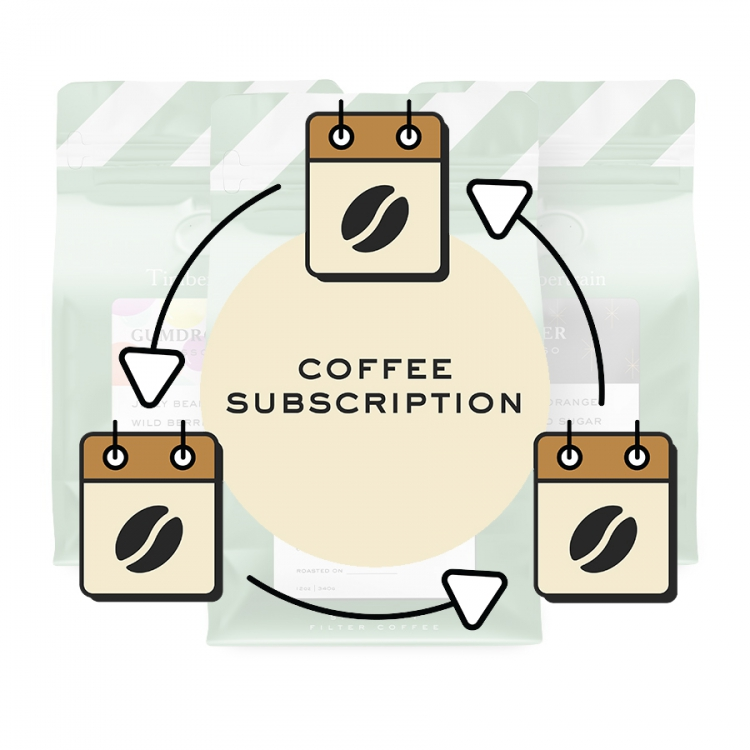subscription main V1 - coffee subscription