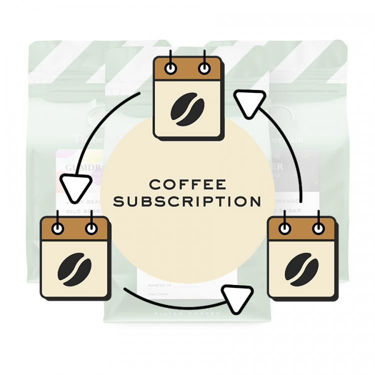 subscription main V1 - coffee subscription